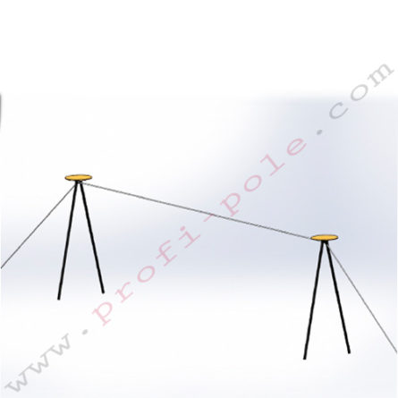 Circus props 'Tightly stretched wire'
